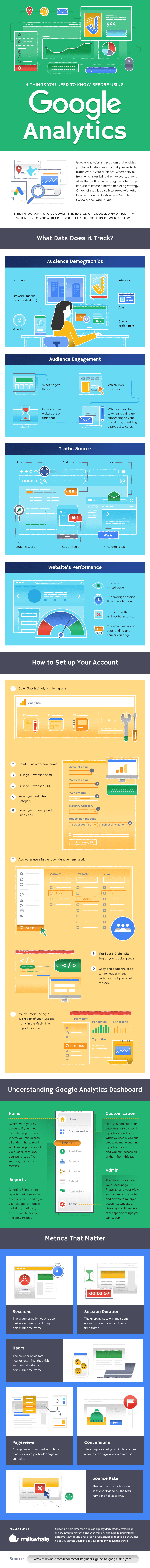 4 Things You Need to Know Before Using Google Analytics