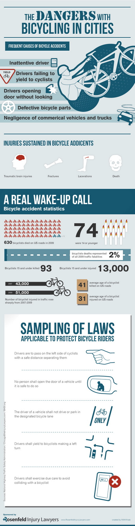 Bike Danger Infographic_resize