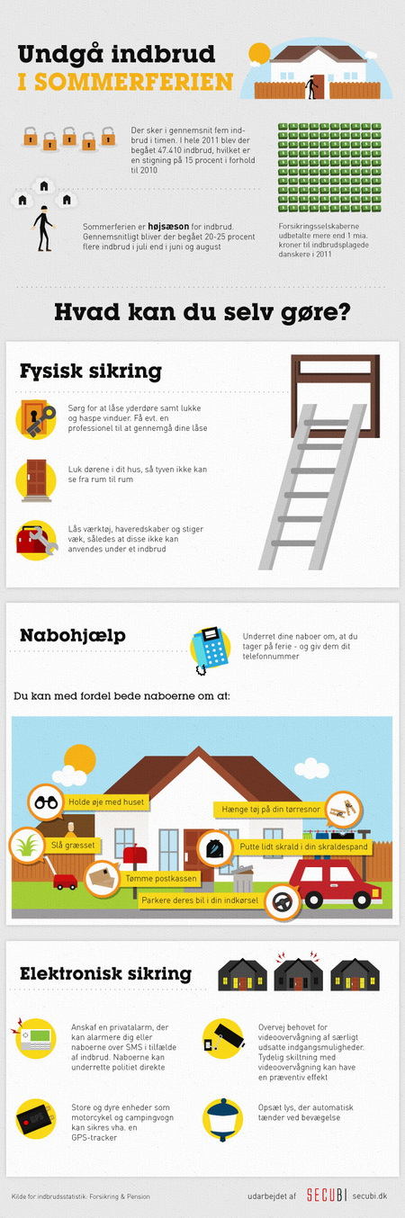 Home Security Infographic_resize