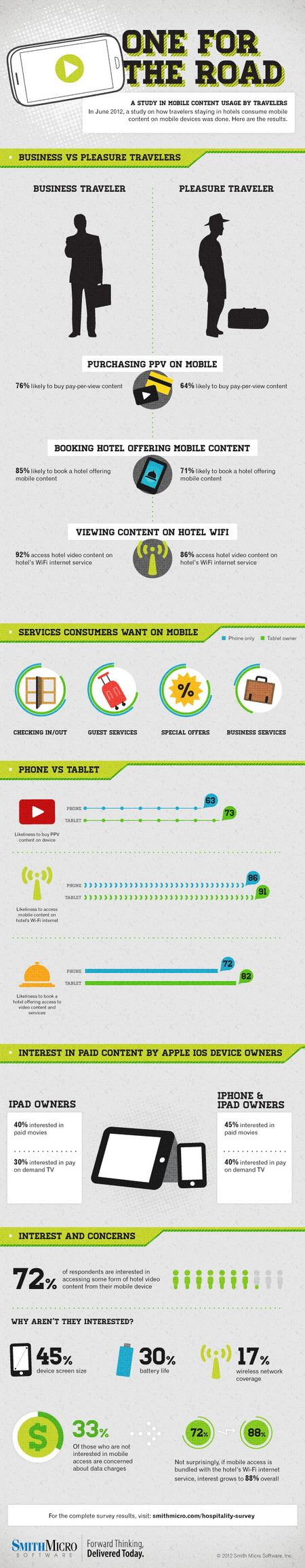 Mobile Video Survey Results Infographic_resize