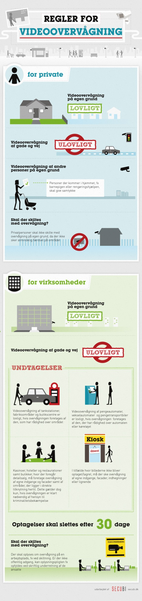 Video Overagning Infographic