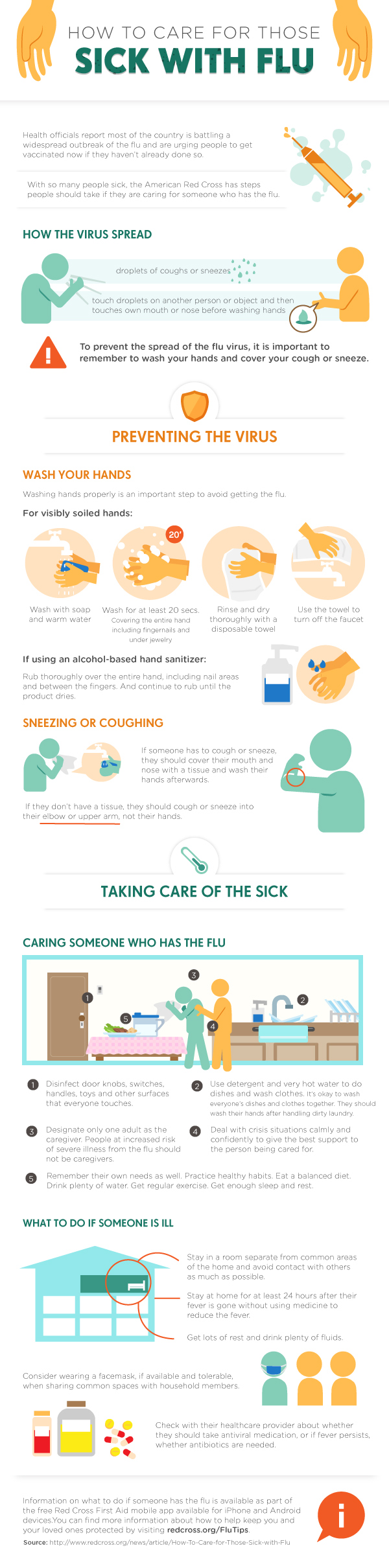 How to Care for those Sick with Flu