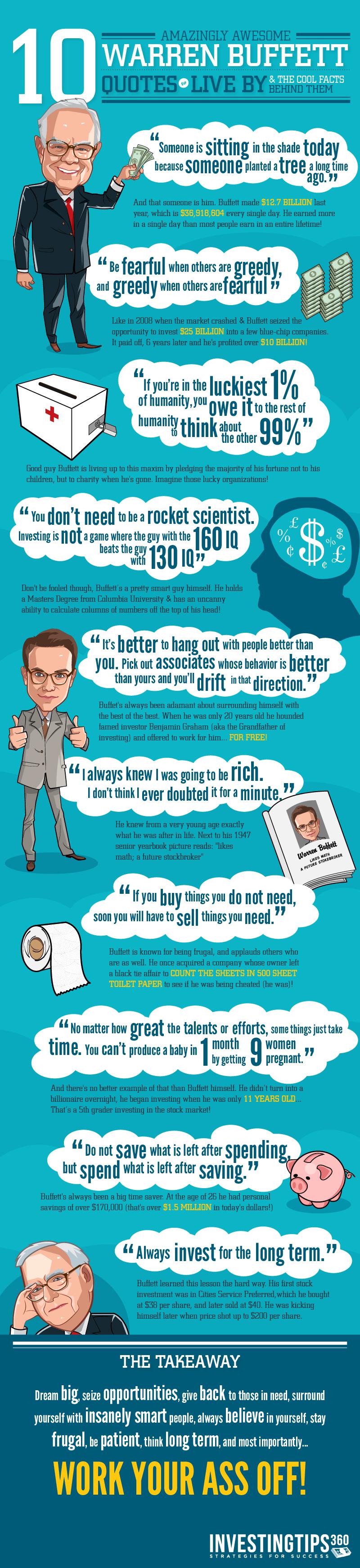 10 Warren Buffett