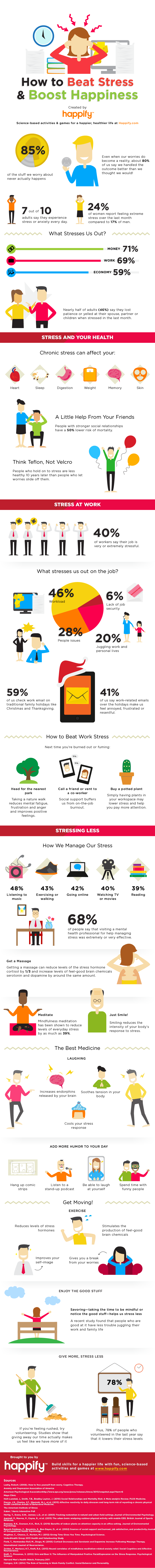 Happify Beat The Stress Infographic