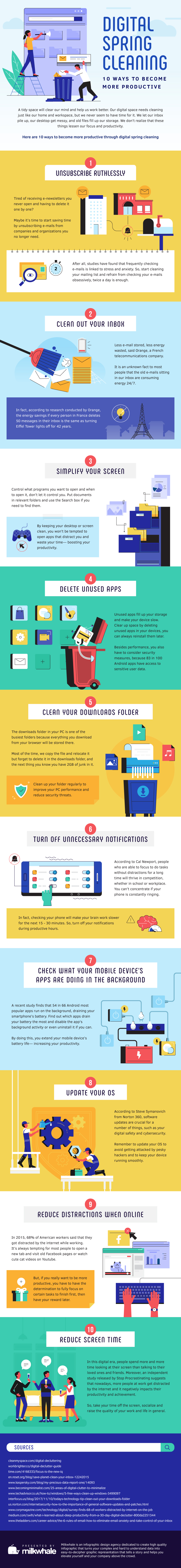 Digital Spring Cleaning Infographic